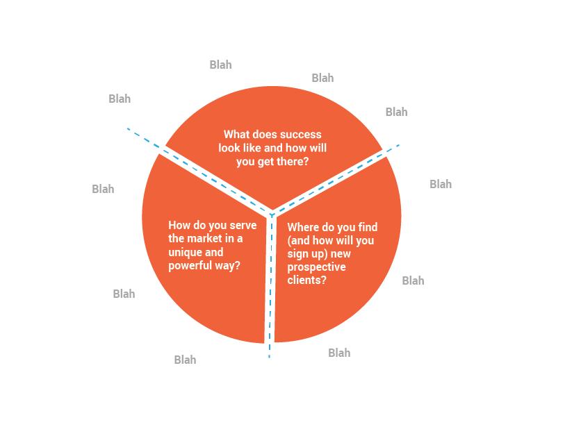 NPE-ft-pie-chart