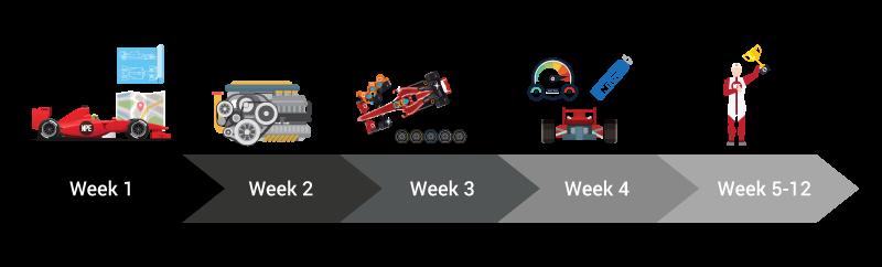 NPE-Get-Race-Ready-Vector-PRO