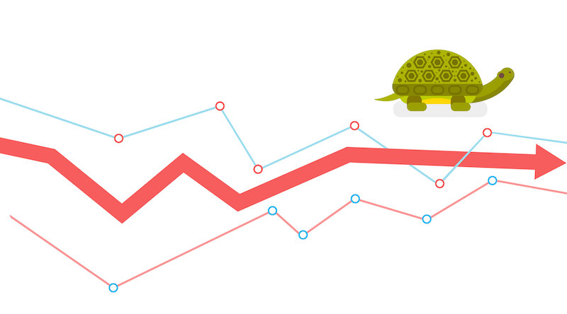 line graph-profit at a plateau moving with turtle speed
